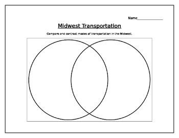 Midwest Venn Diagram
