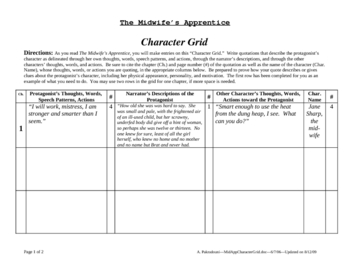 Midwife's Apprentice Character Analysis/Characterization Grid
