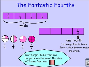 Mighty Fractions Flipchart