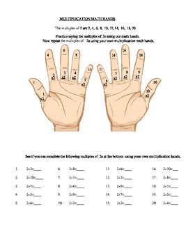 Mighty Math Hands by Cynthia Anderson, MSW