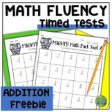 Math Facts Fluency Timed Test Kindergarten