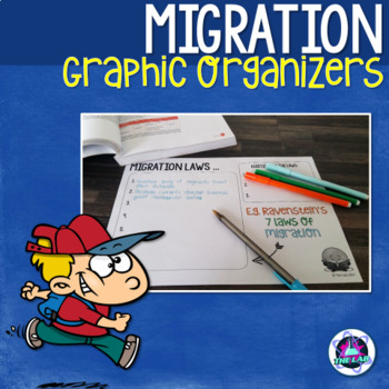 Human Migration Graphic Organizers