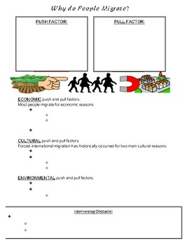 Migration Notes & Worksheets 15 PAGES