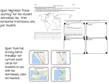 Migration - Push Pull Factors: Migration Travel Journey using Current Events