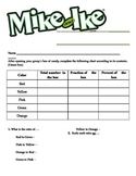 Mike and Ike Comparison Statements (Ratios, Fractions, Percents, Differences)
