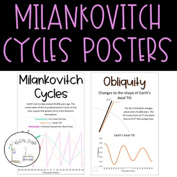 Milankovitch Cycles Posters