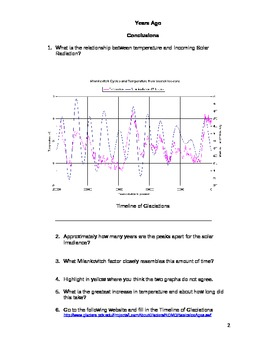 Milankovitch Cycles & The Ice Age