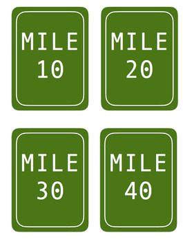 Mile Marker Clip Art Bulletin Board Kit