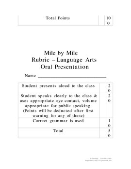 Mile by Mile - A Measurement Book made by students rubrics included