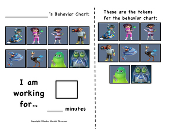 Miles From Tomorrowland Token Behavior Chart!