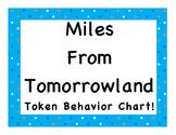 Miles From Tomorrowland Token Behavior Chart!