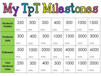Milestones Chart for TpT Sellers