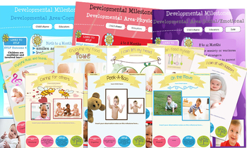 Developmental Milestones- Birth to 12 months