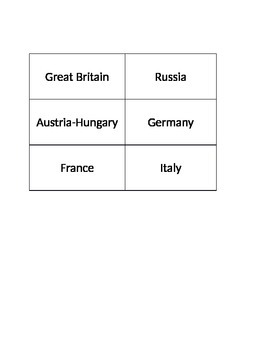 Military Alliances in World War 1
