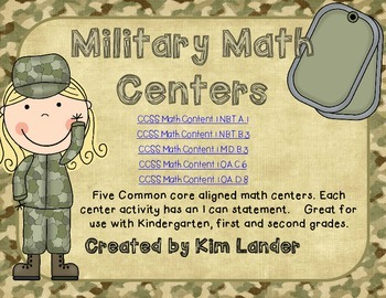 Military (Inspired) Math Centers CC Aligned