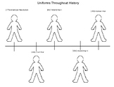 Military Uniforms Throughout History Timeline Template