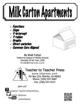 Milk Carton Apartments