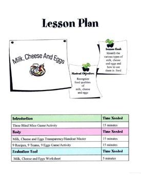 Milk, Cheese & Eggs Lesson