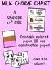 Milk Choice Chart