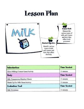Milk Lesson