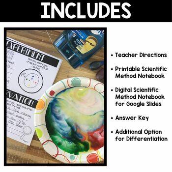 Milk Magic Color Explosion Experiment with the Scientific Method