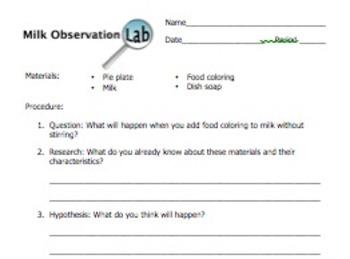 Milk Observation Lab