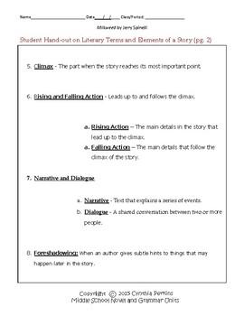 Milkweed Complete Literature and Grammar Unit