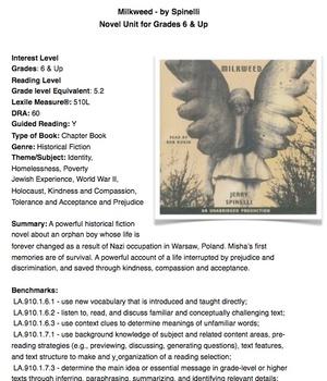Milkweed - Spinelli - Novel Guide - Grades 6 & Up