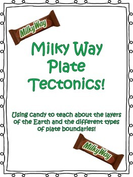 Milky Way Plate Tectonics