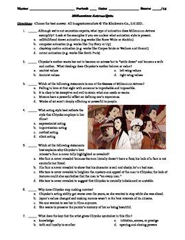 Millennium Actress Film (2001) 15-Question Multiple Choice Quiz