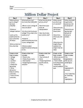 Million Dollar Project Instructions
