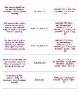Million and Billion Number Sort