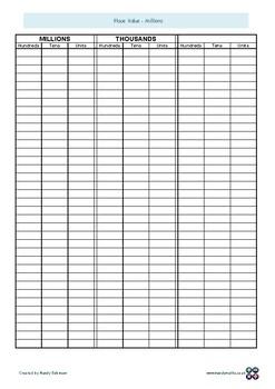 Millions place value grid