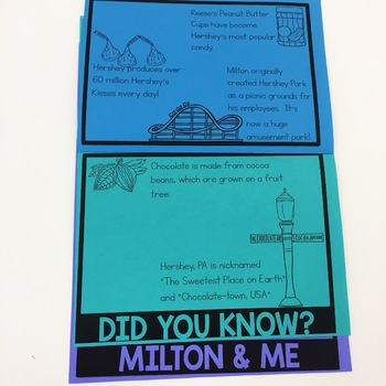 Milton Hershey Biography Flip Book and Interactive Notebook