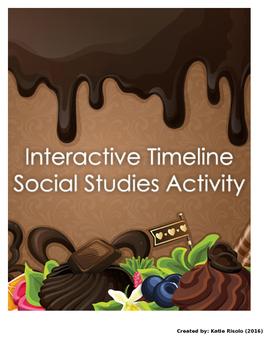 Milton Hershey Interactive Timeline Activity