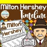 Milton Hershey Timeline Kit