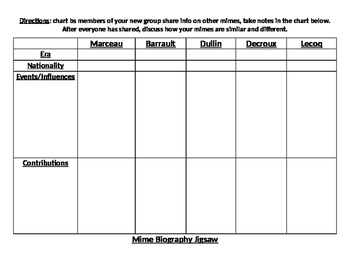 Mime Biography Jigsaw Activity