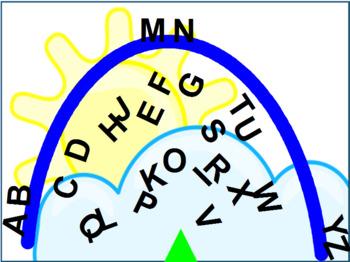 Mimio Alphabet Arc