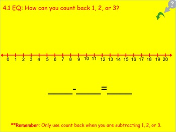 Mimio Lesson Go Math 1st Count Back to Subtract