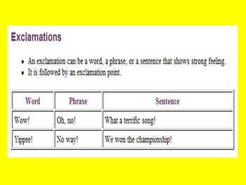 Mimio Parts of Speech Review (with ad-lib activities) for 3rd grade