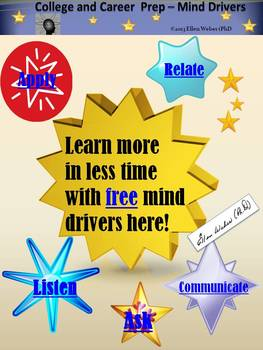 Mind Drivers to Understand More - CCSS Aligned - FREE