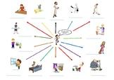 Mind Map : Chores