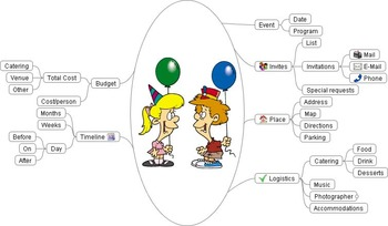 Mind Map Example: Party Planning