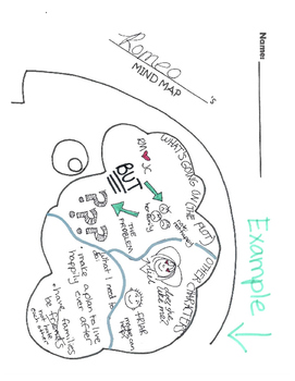 Mind Map Graphic Organizer