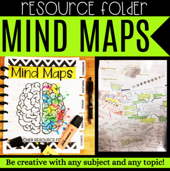 Mind Maps--Includes 3 Templates and Tutorial Links!