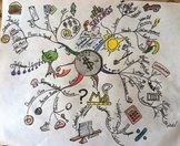 Mind Map Project