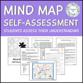 FREE - Mind Map - Self Assessment