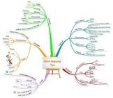 Mind Mapping Tips