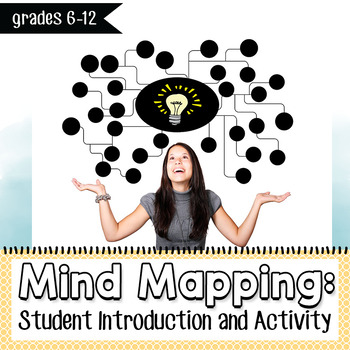 Mind Maps: Student Introduction and Activity