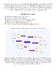 Mind Maps as Learning Tools